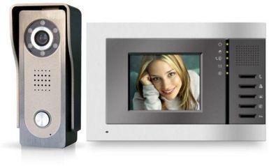 buy ABB VIDEO DOOR ENTRY